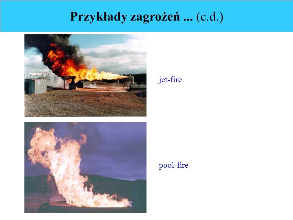 jet-fire pool-fire