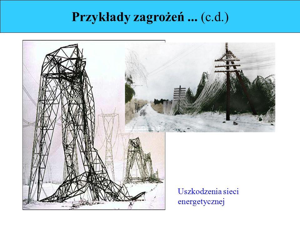 Przykłady zagrożeń... (c.d.) Uszkodzenia sieci energetycznej