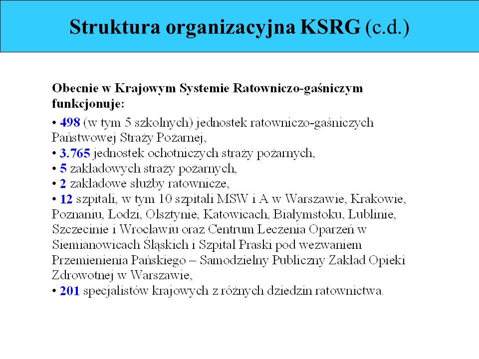 Struktura organizacyjna KSRG (c.d.)