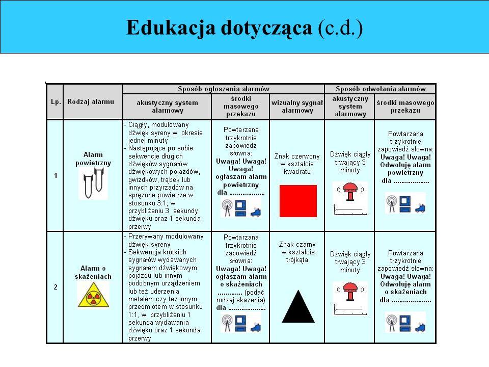 Edukacja dotycząca (c.d.)