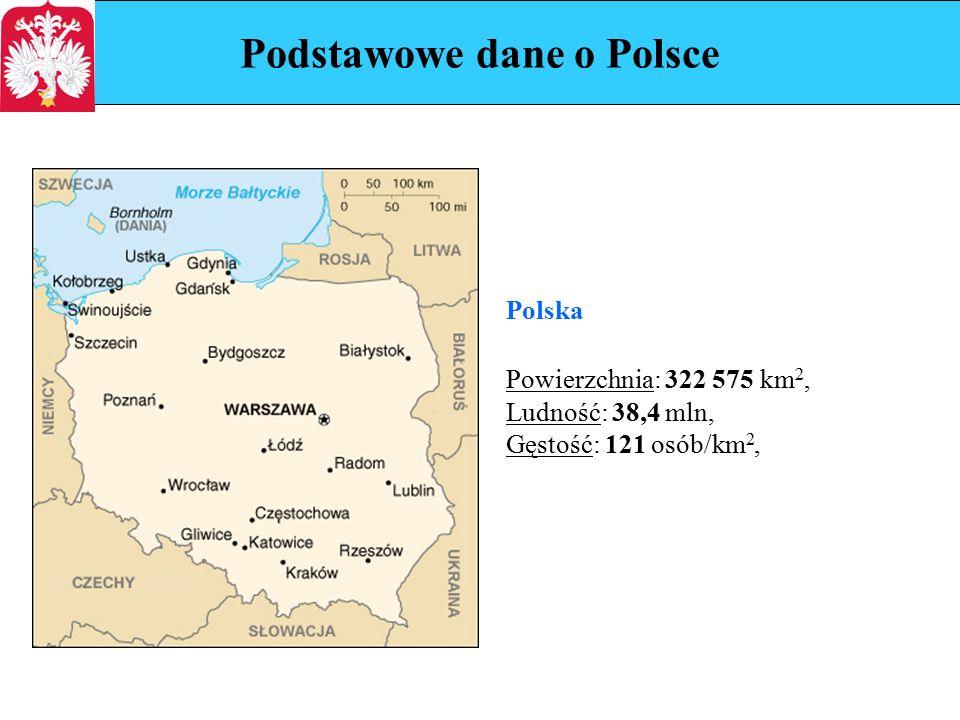 Podstawowe dane o Polsce (c.d.) Polska Obecnie, w jej skład wchodzi: - 16 województw, - 379 powiatów, - 2479 gmin (w tym 306 miejskich) - 892 miast.