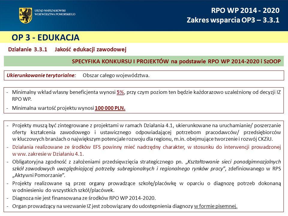 OP 3 - EDUKACJA RPO WP 2014 - 2020 Zakres wsparcia OP3 – 3.3.1 -Minimalny wkład własny beneficjenta wynosi 5%, przy czym poziom ten będzie każdorazowo uzależniony od decyzji IZ RPO WP.