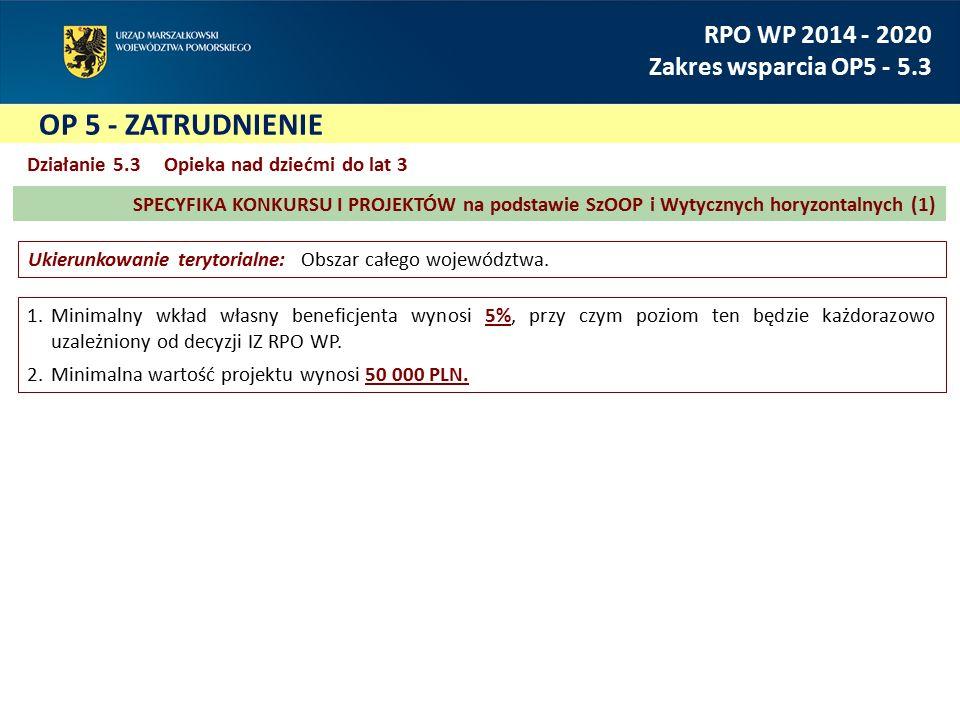 OP 5 - ZATRUDNIENIE RPO WP 2014 - 2020 Zakres wsparcia OP5 - 5.3 1.Minimalny wkład własny beneficjenta wynosi 5%, przy czym poziom ten będzie każdorazowo uzależniony od decyzji IZ RPO WP.