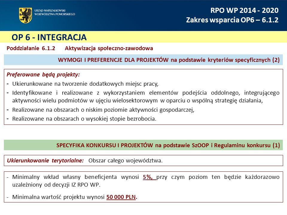 OP 6 - INTEGRACJA RPO WP 2014 - 2020 Zakres wsparcia OP6 – 6.1.2 Poddziałanie 6.1.2Aktywizacja społeczno-zawodowa Preferowane będą projekty: - Ukierun