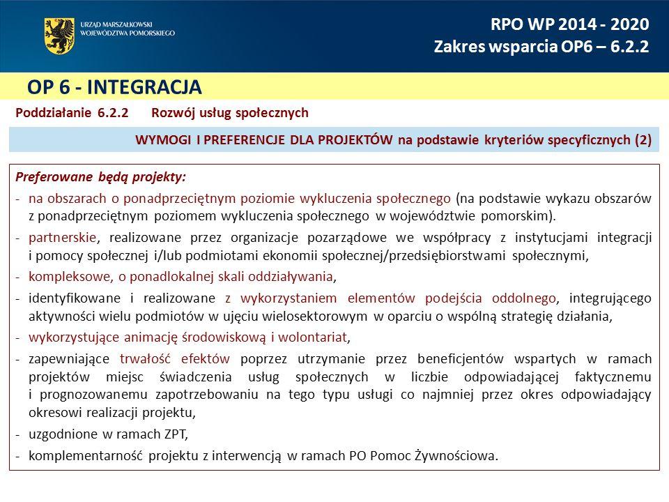 OP 6 - INTEGRACJA RPO WP 2014 - 2020 Zakres wsparcia OP6 – 6.2.2 Poddziałanie 6.2.2Rozwój usług społecznych Preferowane będą projekty: -na obszarach o ponadprzeciętnym poziomie wykluczenia społecznego (na podstawie wykazu obszarów z ponadprzeciętnym poziomem wykluczenia społecznego w województwie pomorskim).
