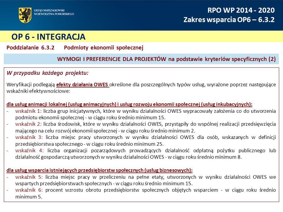 OP 6 - INTEGRACJA RPO WP 2014 - 2020 Zakres wsparcia OP6 – 6.3.2 Poddziałanie 6.3.2Podmioty ekonomii społecznej W przypadku każdego projektu: Weryfikacji podlegają efekty działania OWES określone dla poszczególnych typów usług, wyrażone poprzez następujące wskaźniki efektywnościowe: dla usług animacji lokalnej (usług animacyjnych) i usług rozwoju ekonomii społecznej (usług inkubacyjnych): wskaźnik 1: liczba grup inicjatywnych, które w wyniku działalności OWES wypracowały założenia co do utworzenia podmiotu ekonomii społecznej - w ciągu roku średnio minimum 15.