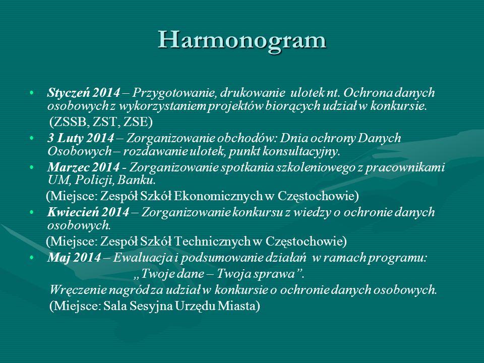 Harmonogram Styczeń 2014 – Przygotowanie, drukowanie ulotek nt. Ochrona danych osobowych z wykorzystaniem projektów biorących udział w konkursie. (ZSS
