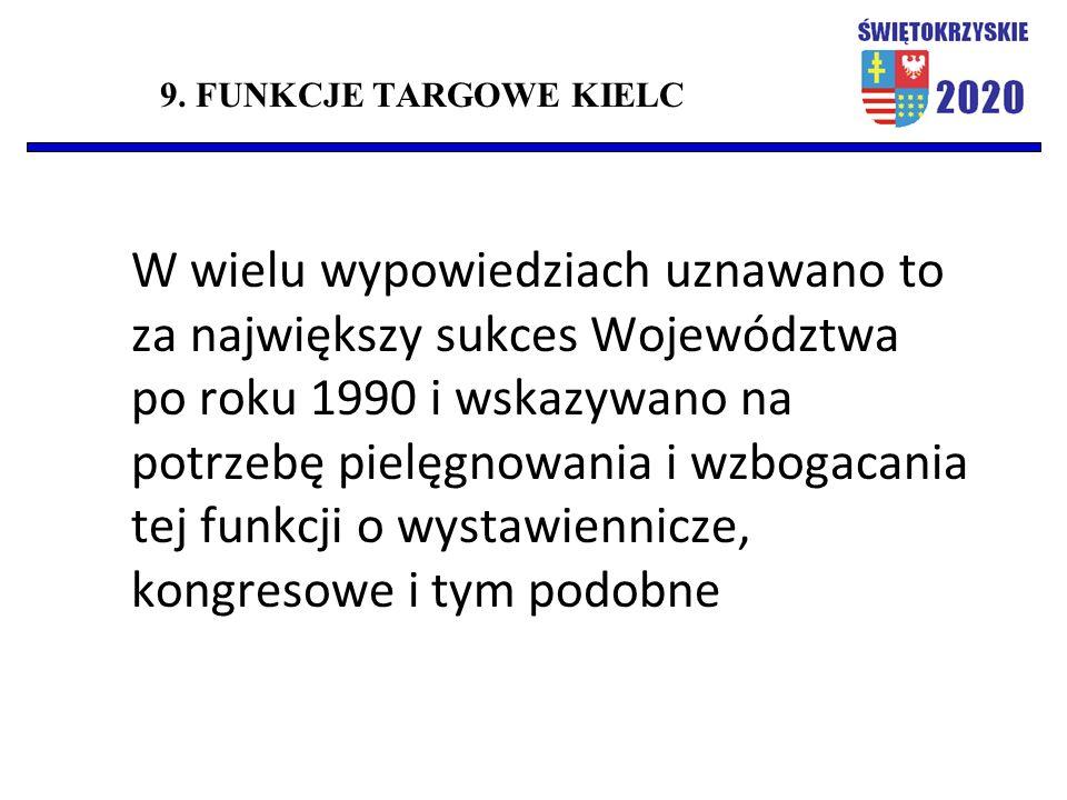 9. FUNKCJE TARGOWE KIELC W wielu wypowiedziach uznawano to za największy sukces Województwa po roku 1990 i wskazywano na potrzebę pielęgnowania i wzbo