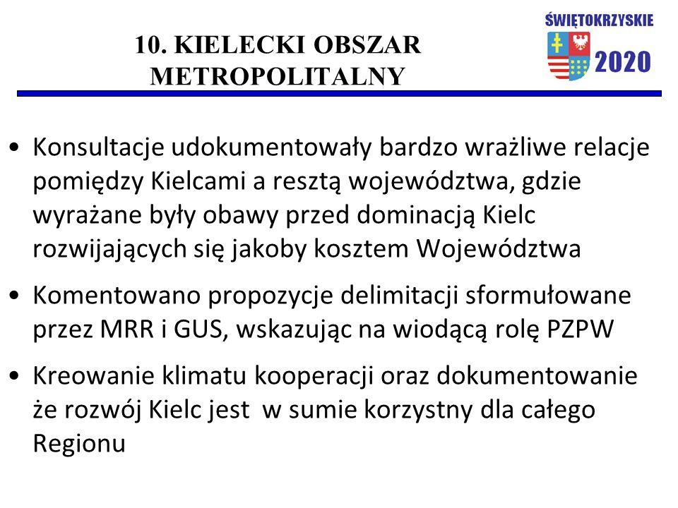 10. KIELECKI OBSZAR METROPOLITALNY Konsultacje udokumentowały bardzo wrażliwe relacje pomiędzy Kielcami a resztą województwa, gdzie wyrażane były obaw