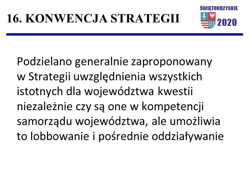 16. KONWENCJA STRATEGII Podzielano generalnie zaproponowany w Strategii uwzględnienia wszystkich istotnych dla województwa kwestii niezależnie czy są