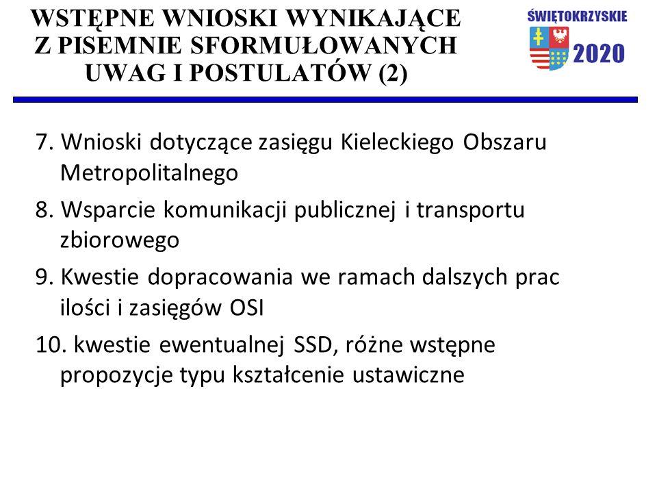 WSTĘPNE WNIOSKI WYNIKAJĄCE Z PISEMNIE SFORMUŁOWANYCH UWAG I POSTULATÓW (2) 7. Wnioski dotyczące zasięgu Kieleckiego Obszaru Metropolitalnego 8. Wsparc