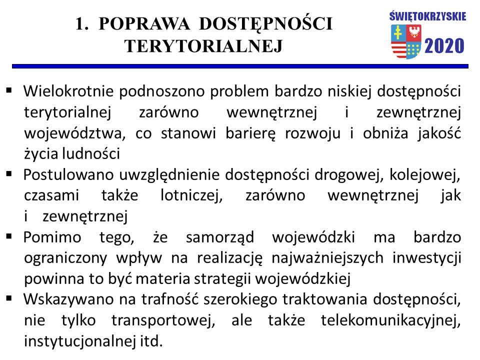 1. POPRAWA DOSTĘPNOŚCI TERYTORIALNEJ  Wielokrotnie podnoszono problem bardzo niskiej dostępności terytorialnej zarówno wewnętrznej i zewnętrznej woje