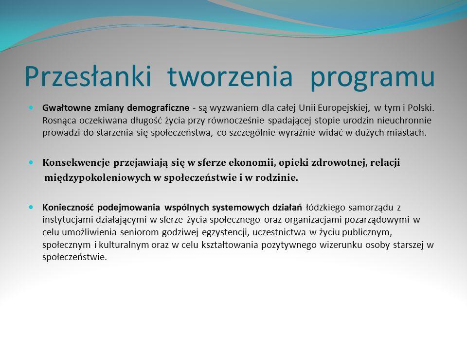Przesłanki tworzenia programu Gwałtowne zmiany demograficzne - są wyzwaniem dla całej Unii Europejskiej, w tym i Polski.