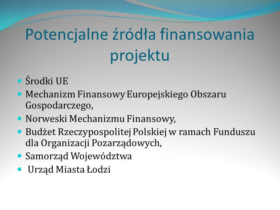Potencjalne źródła finansowania projektu Środki UE Mechanizm Finansowy Europejskiego Obszaru Gospodarczego, Norweski Mechanizmu Finansowy, Budżet Rzeczypospolitej Polskiej w ramach Funduszu dla Organizacji Pozarządowych, Samorząd Województwa Urząd Miasta Łodzi