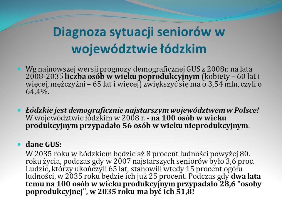 Diagnoza sytuacji seniorów w województwie łódzkim Wg najnowszej wersji prognozy demograficznej GUS z 2008r.