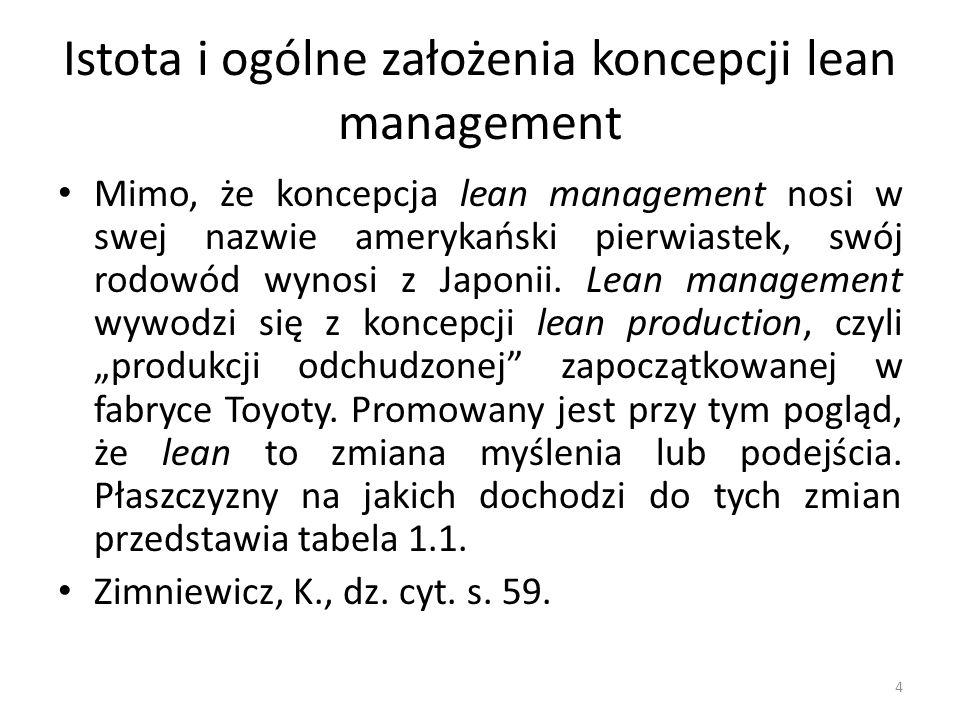 Lean Management - Narzędzia Projektując mapę stanu obecnego określa się tzw.