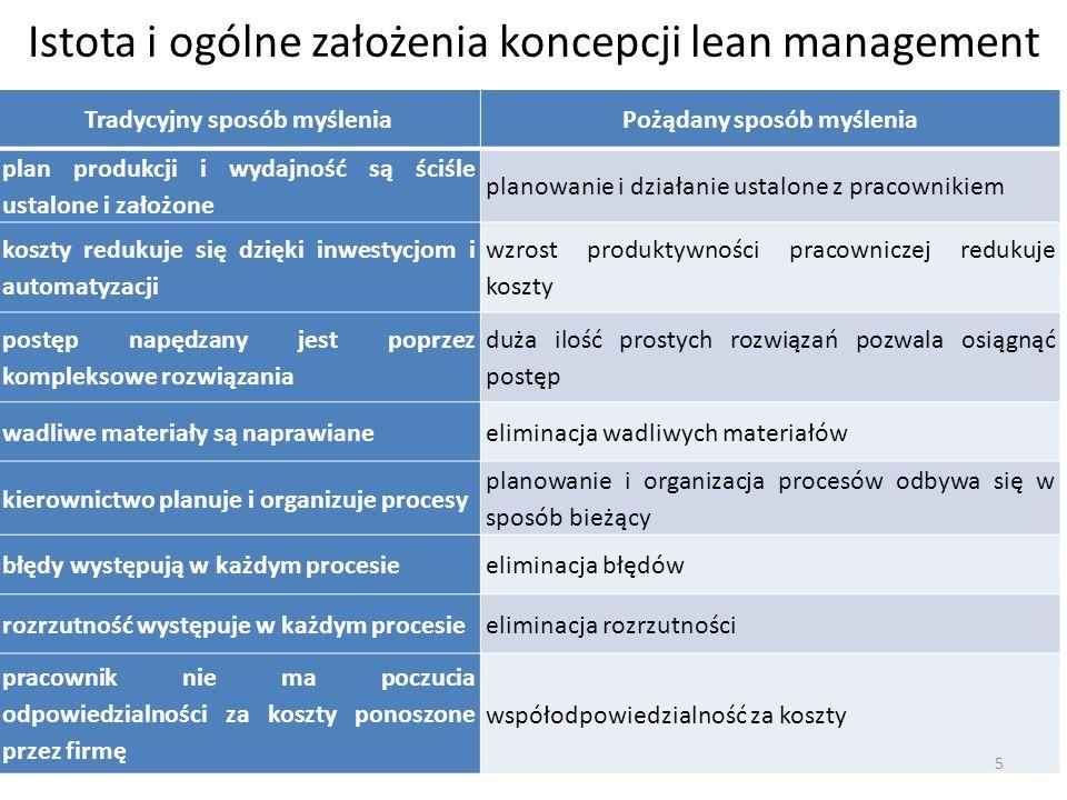 Lean Management - Narzędzia Narzędzie to jest jednym z filarów Systemu Produkcyjnego Toyoty, towarzysząc metodom takim jak: Just in Time, Kaizen i Jidoka, które przyczyniły się rozwoju lean management.