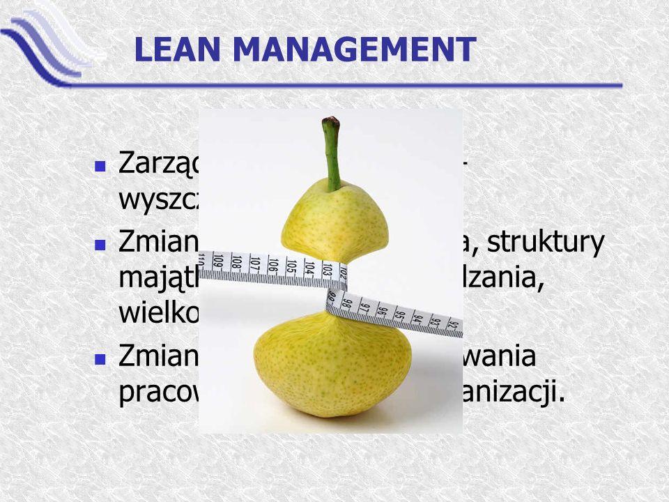 Zarządzanie odchudzone – wyszczuplone. Zmiany zakresów działania, struktury majątku, sposobów zarządzania, wielkości zatrudnienia itd. Zmianie ulegają