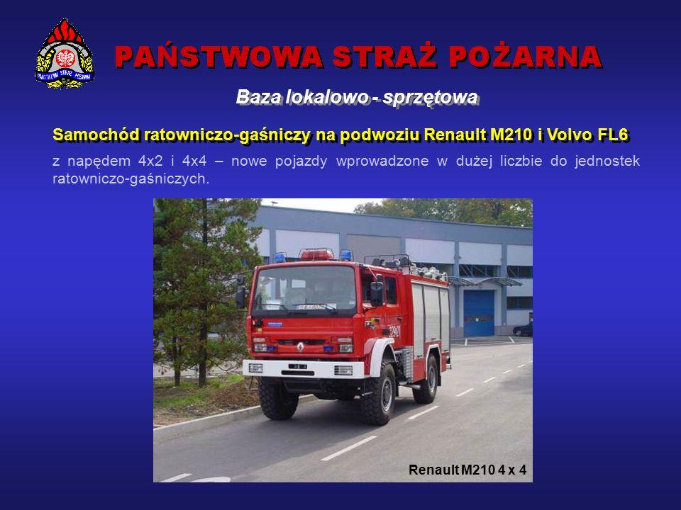 """Inwestycja wieloletnia pod nazwą: """"Krajowy system ratowniczo-gaśniczy na obszarze Rzeczypospolitej Polskiej (finansowana z budżetu państwa)  budowa 16 krajowych baz sprzętu specjalistycznego."""