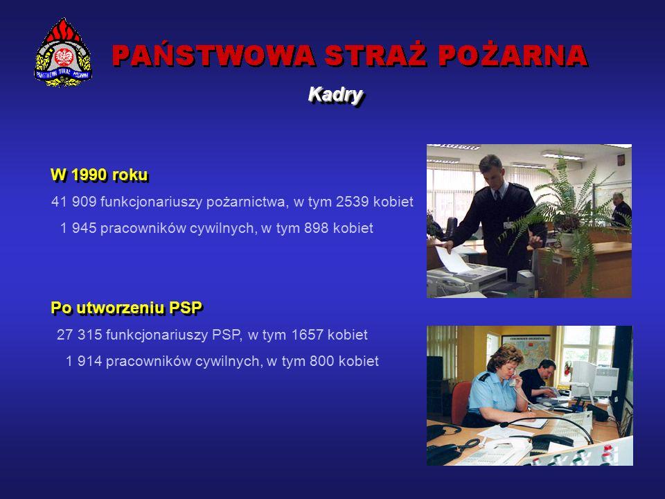 Akcesja Polski do Unii Europejskiej Powrót  wiąże się z koniecznością dokonania wielu przeobrażeń w kraju, w tym również w odniesieniu do spraw związanych z organizacją ochrony przeciwpożarowej, ratownictwa, obrony cywilnej i ochrony ludności.