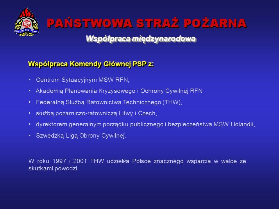 Współpraca dwustronna PSP w zakresie ratowniczym udział przedstawicieli w komisjach międzyrządowych ds.