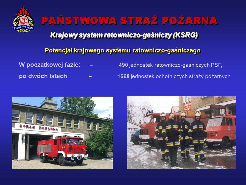 Data uruchomienia : 1 stycznia 1995 roku Cel:ochrona życia, zdrowia i mienia podczas walki z pożarami i innymi miejscowymi zagrożeniami oraz klęskami żywiołowymi.