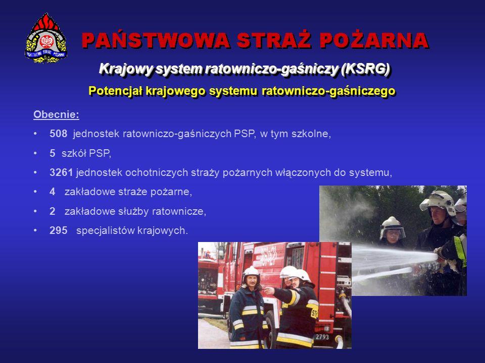 Potencjał krajowego systemu ratowniczo-gaśniczego W początkowej fazie: – 490 jednostek ratowniczo-gaśniczych PSP, po dwóch latach –1668 jednostek ochotniczych straży pożarnych.