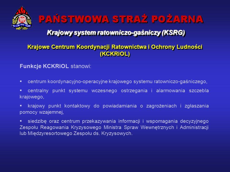 Krajowe Centrum Koordynacji Ratownictwa i Ochrony Ludności (KCKRiOL) Zadania – czuwa nad prawidłowym funkcjonowaniem KSRG Krajowy system ratowniczo-gaśniczy (KSRG)