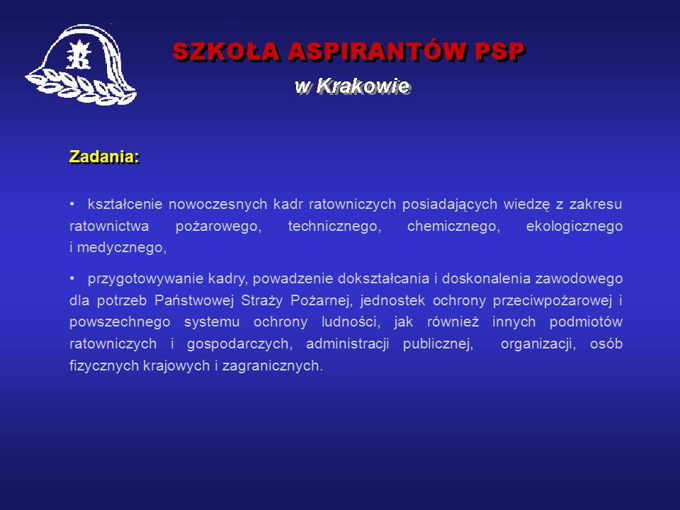 Policealna szkoła zawodowa, funkcjonuje od 1 września 1992 r.