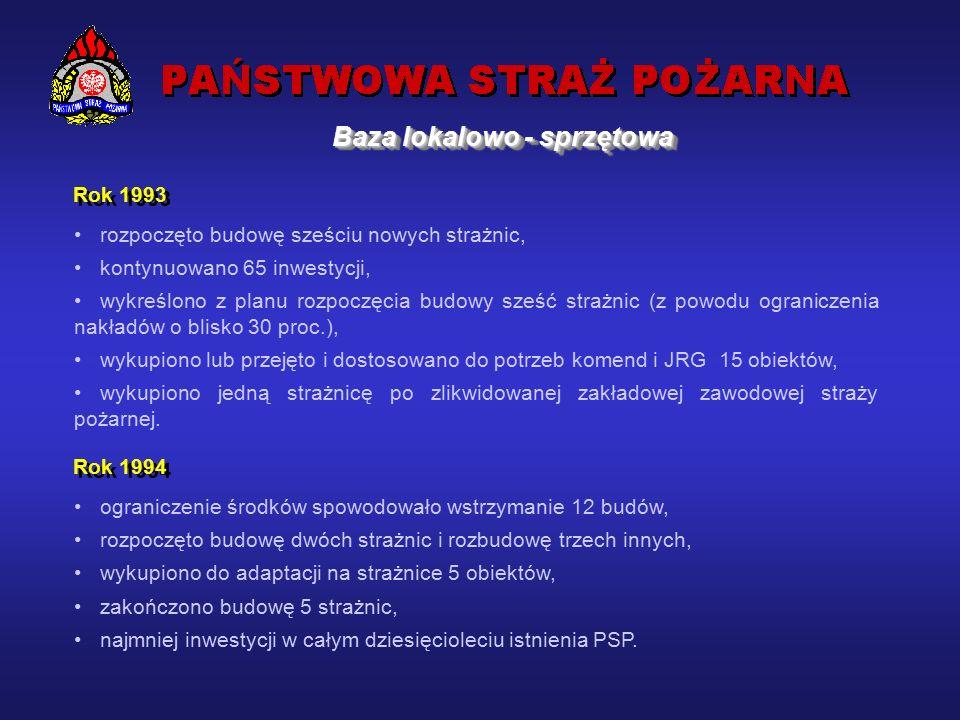 Jednostki organizacyjne PSP przejęły majątek terenowej ochrony przeciwpożarowej.