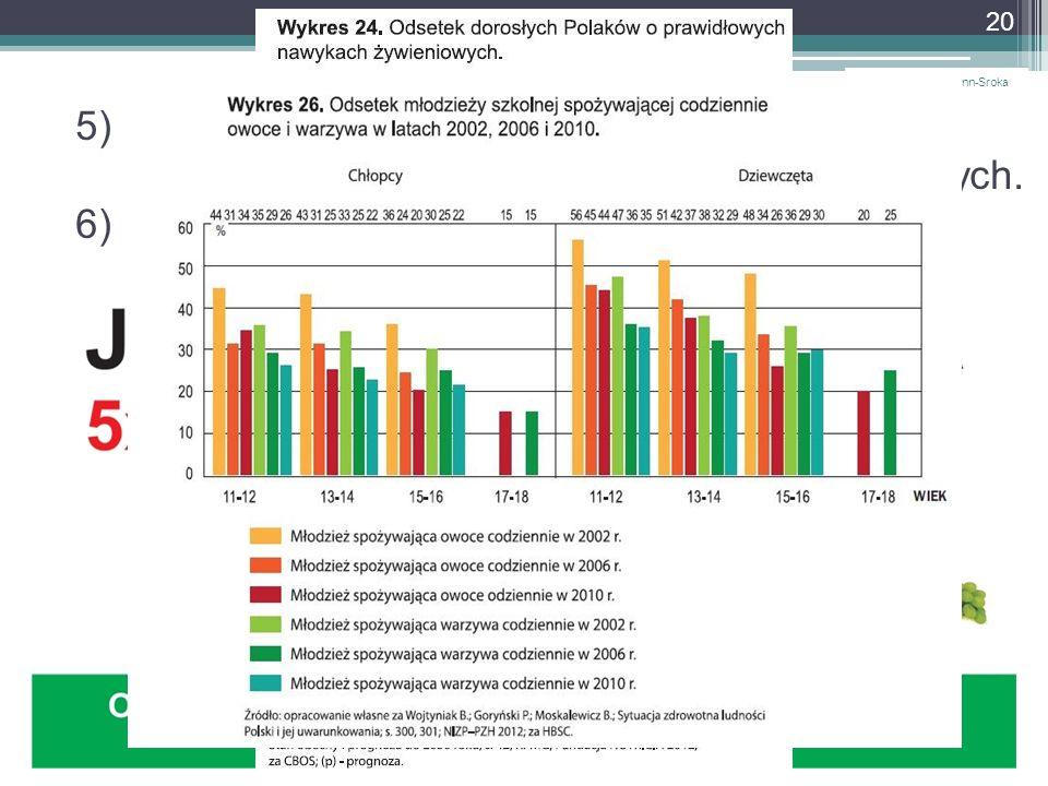 5)W Polsce w 2005 roku rusza Narodowy Program Zwalczania Chorób Nowotworowych.