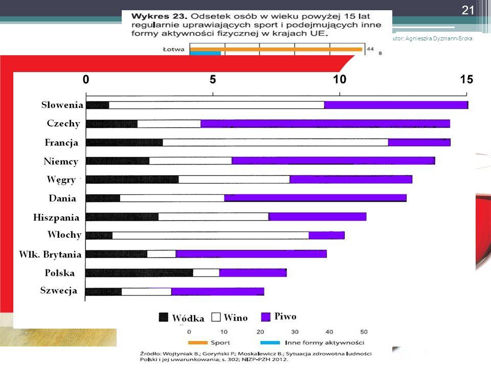 EPIDEMIOLOGIA NOWOTWORÓW - EN, autor: Agnieszka Dyzmann-Sroka 21
