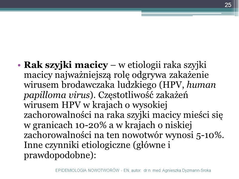 Rak szyjki macicy – w etiologii raka szyjki macicy najważniejszą rolę odgrywa zakażenie wirusem brodawczaka ludzkiego (HPV, human papilloma virus).