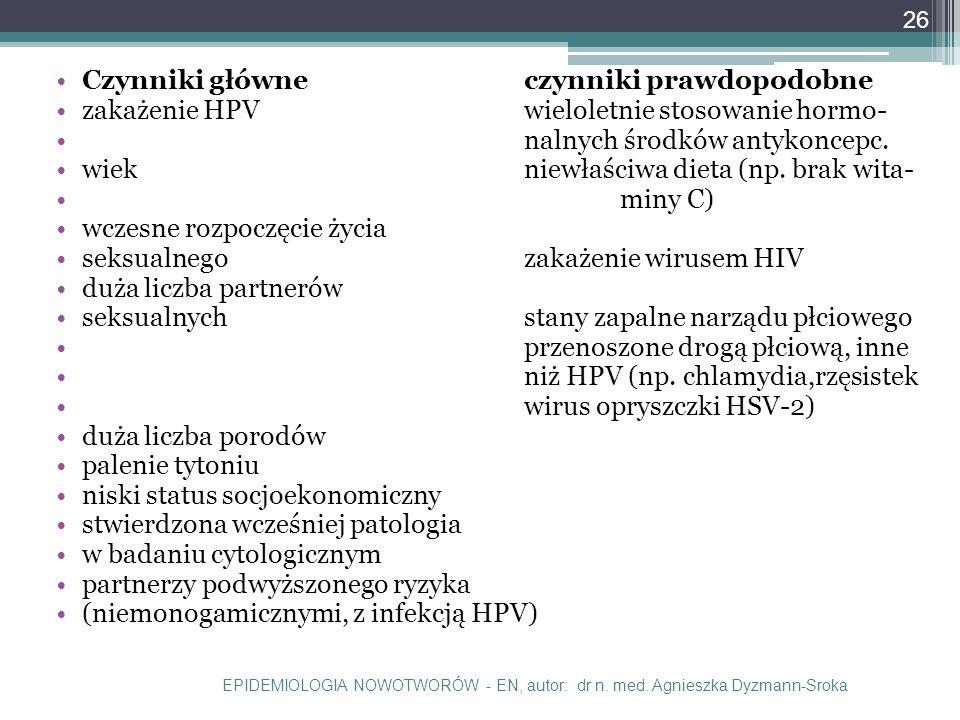 Czynniki główneczynniki prawdopodobne zakażenie HPVwieloletnie stosowanie hormo- nalnych środków antykoncepc.