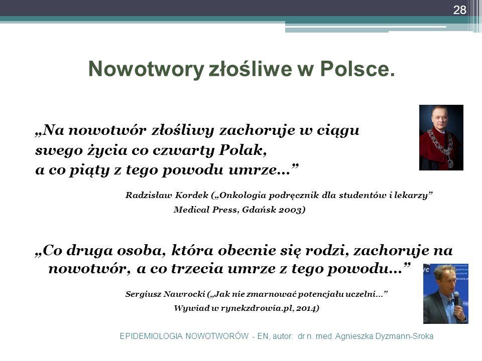 Nowotwory złośliwe w Polsce.