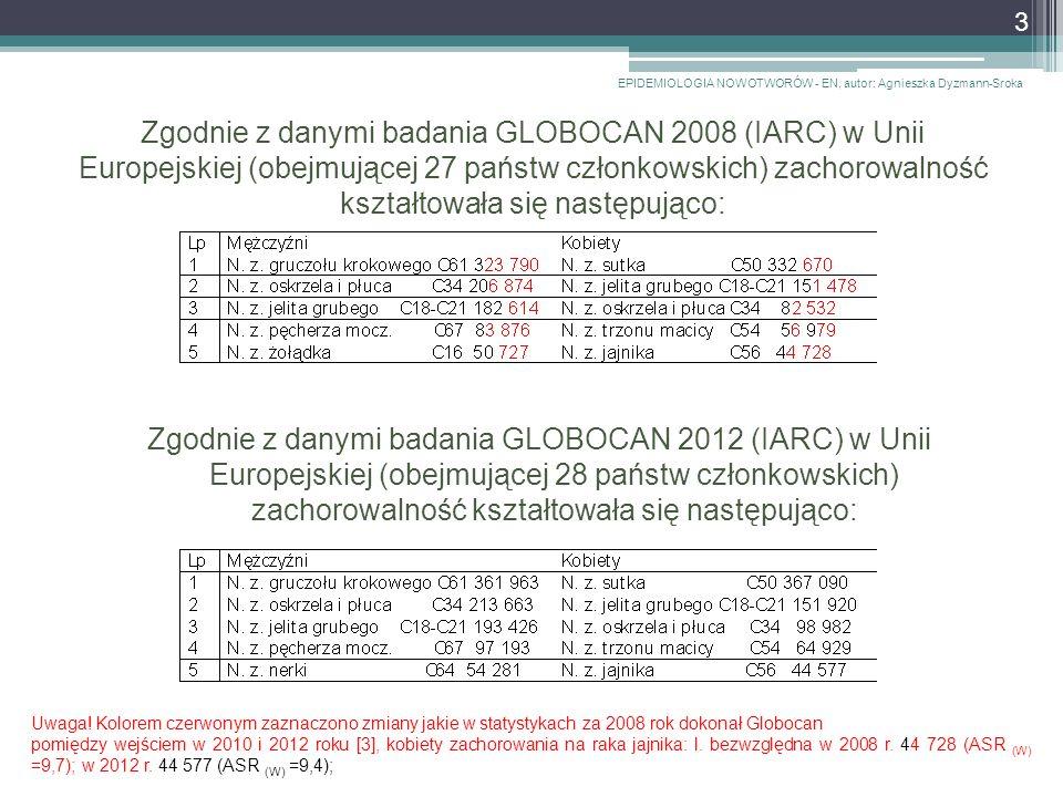 Zgodnie z danymi badania GLOBOCAN 2008 (IARC) w Unii Europejskiej (obejmującej 27 państw członkowskich) zachorowalność kształtowała się następująco: Zgodnie z danymi badania GLOBOCAN 2012 (IARC) w Unii Europejskiej (obejmującej 28 państw członkowskich) zachorowalność kształtowała się następująco: EPIDEMIOLOGIA NOWOTWORÓW - EN, autor: Agnieszka Dyzmann-Sroka 3 Uwaga.