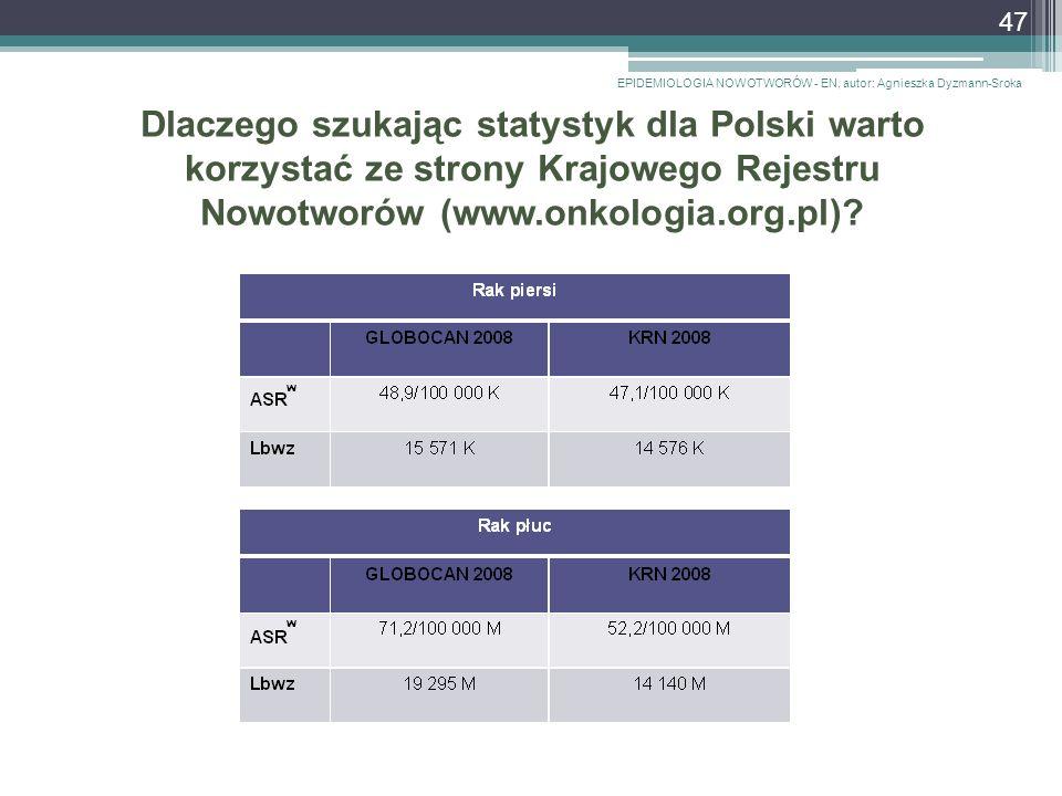 Dlaczego szukając statystyk dla Polski warto korzystać ze strony Krajowego Rejestru Nowotworów (www.onkologia.org.pl).