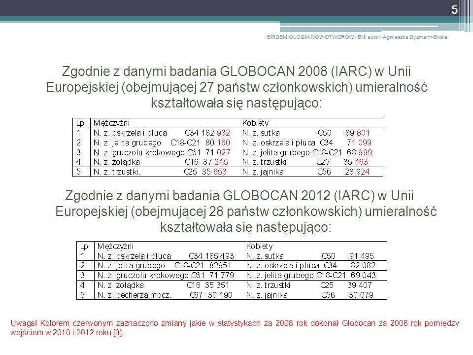 Zgodnie z danymi badania GLOBOCAN 2008 (IARC) w Unii Europejskiej (obejmującej 27 państw członkowskich) umieralność kształtowała się następująco: Zgodnie z danymi badania GLOBOCAN 2012 (IARC) w Unii Europejskiej (obejmującej 28 państw członkowskich) umieralność kształtowała się następująco: EPIDEMIOLOGIA NOWOTWORÓW - EN, autor: Agnieszka Dyzmann-Sroka 5 Uwaga.