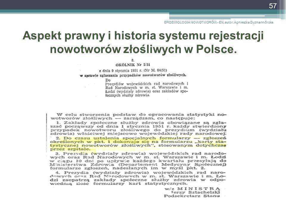Aspekt prawny i historia systemu rejestracji nowotworów złośliwych w Polsce.