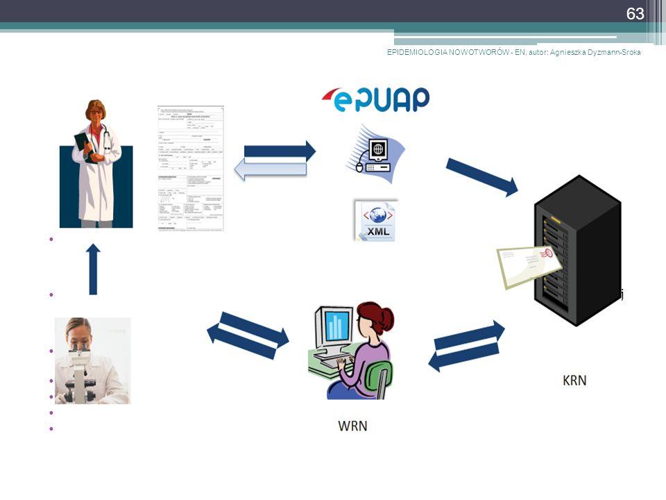 W odpowiedzi na wymagania ustawy o systemie informacji w ochronie zdrowia powstał projekt zintegrowanego systemu rejestracji nowotworów złośliwych w Polsce pt.