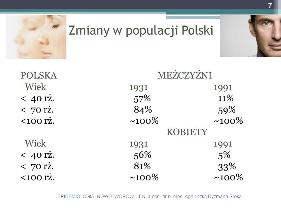 Zmiany w populacji Polski POLSKAMEŻCZYŹNI Wiek19311991 < 40 rż.