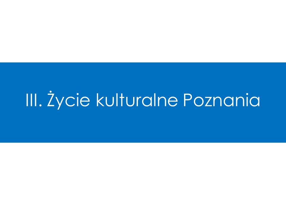 III. Życie kulturalne Poznania