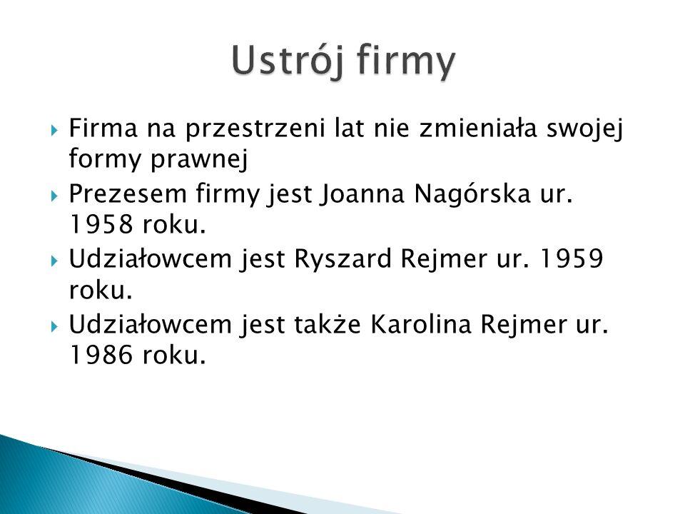  Firma na przestrzeni lat nie zmieniała swojej formy prawnej  Prezesem firmy jest Joanna Nagórska ur.