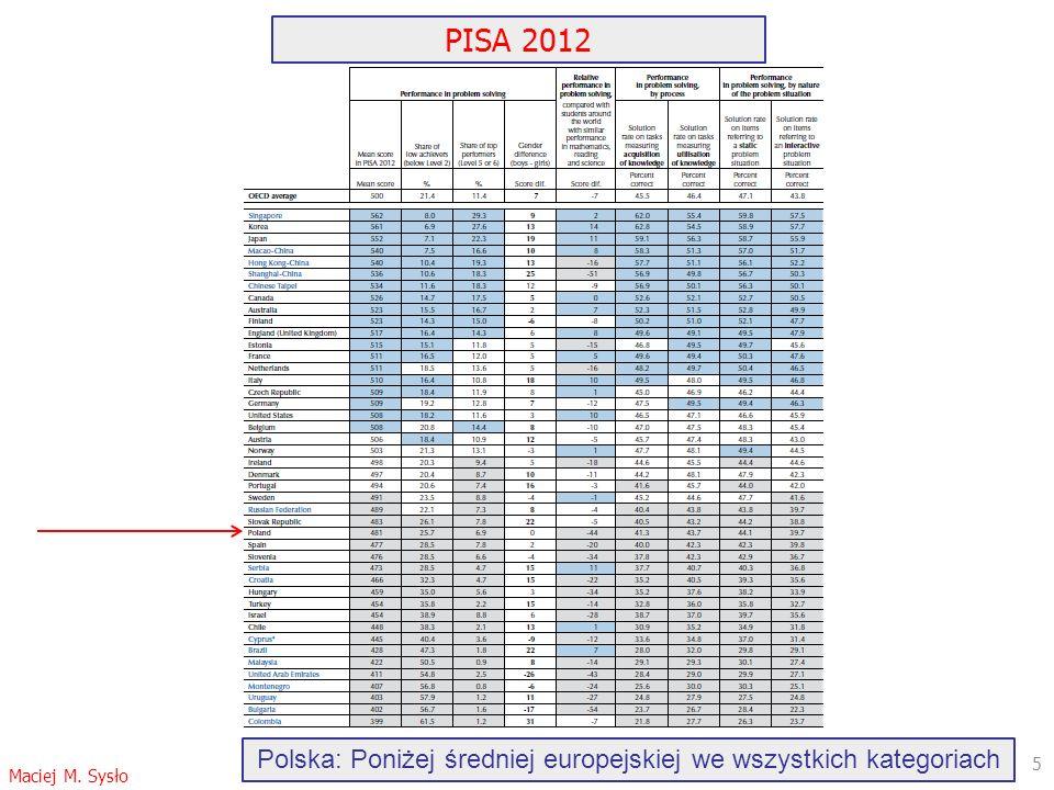 Dlaczego nasi uczniowie wypadki źle (29 miejsce na 32 kraje) w badaniach PISA w zakresie rozwiązywania problemów, programowania urządzeń cyfrowych.