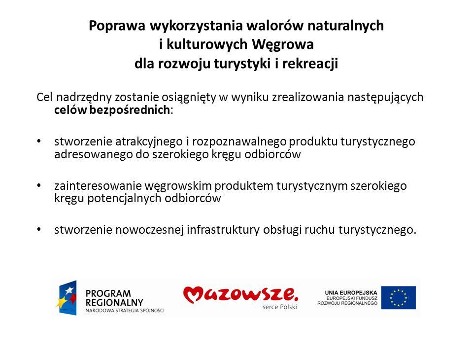 Poprawa wykorzystania walorów naturalnych i kulturowych Węgrowa dla rozwoju turystyki i rekreacji Cel nadrzędny zostanie osiągnięty w wyniku zrealizow