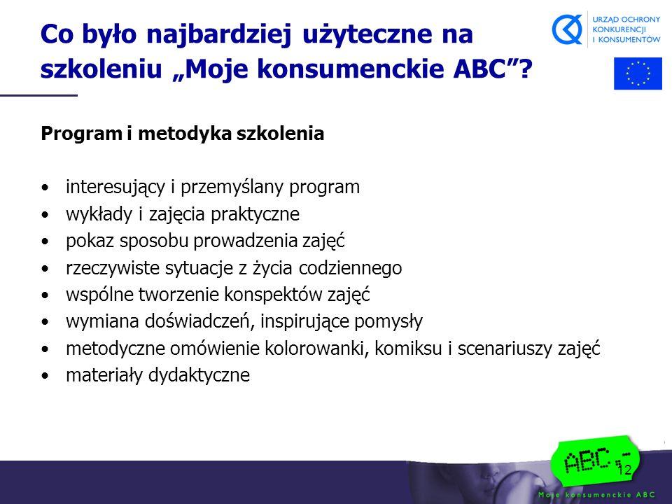 """12 Co było najbardziej użyteczne na szkoleniu """"Moje konsumenckie ABC""""? Program i metodyka szkolenia interesujący i przemyślany program wykłady i zajęc"""