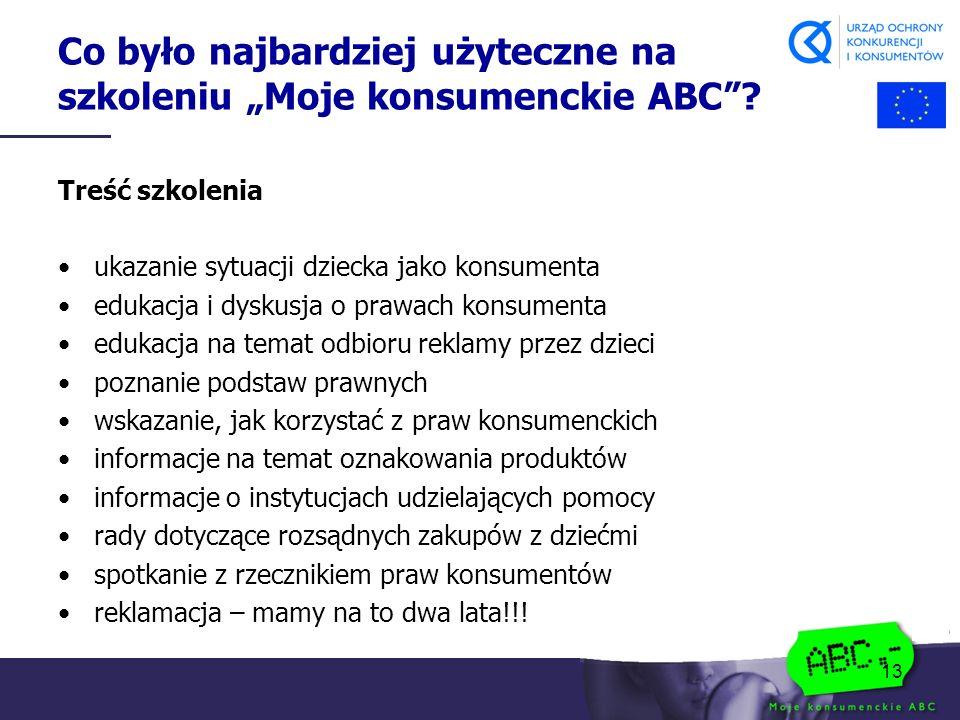 """13 Co było najbardziej użyteczne na szkoleniu """"Moje konsumenckie ABC""""? Treść szkolenia ukazanie sytuacji dziecka jako konsumenta edukacja i dyskusja o"""