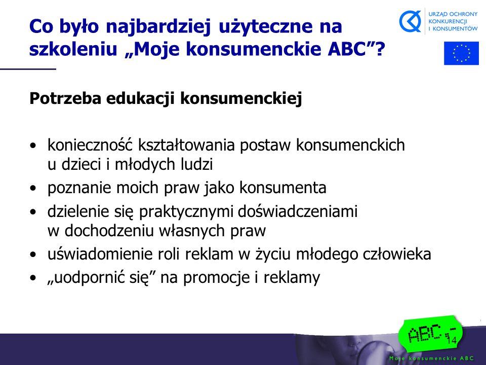 """14 Co było najbardziej użyteczne na szkoleniu """"Moje konsumenckie ABC""""? Potrzeba edukacji konsumenckiej konieczność kształtowania postaw konsumenckich"""