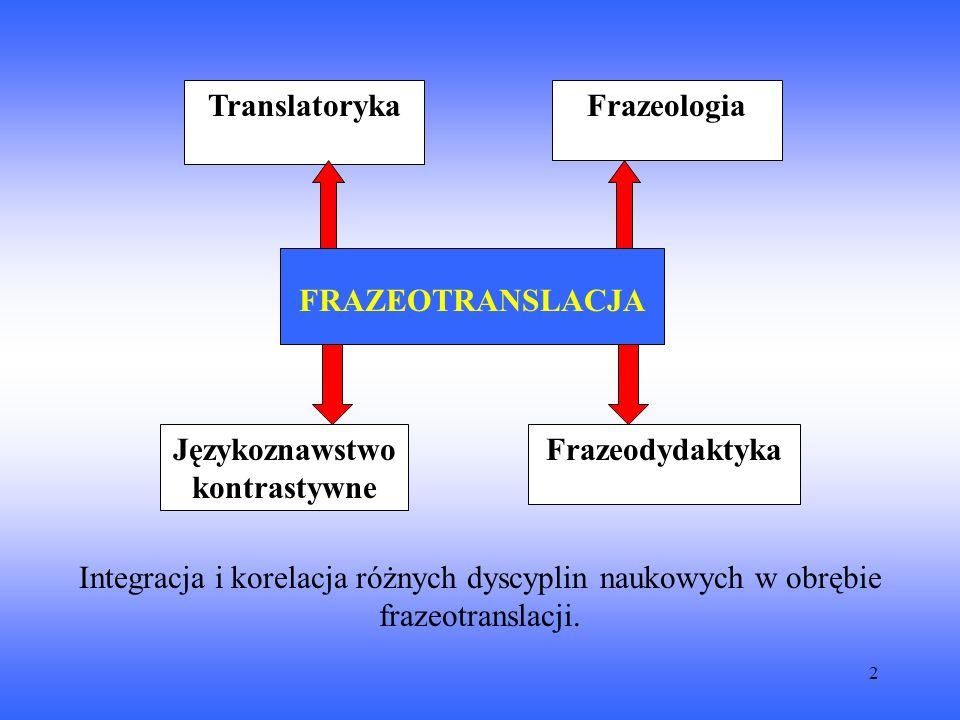 3 Międzyjęzykowa ekwiwalencja frazeologizmów: Jednostki w różnych językach dobrze ze sobą korelują, np.