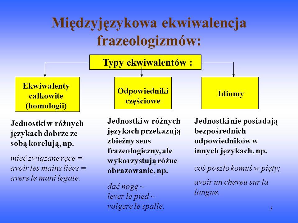 14 Elementy istotne we frazeodydaktyce:  Szeroko pojęty kontekst.